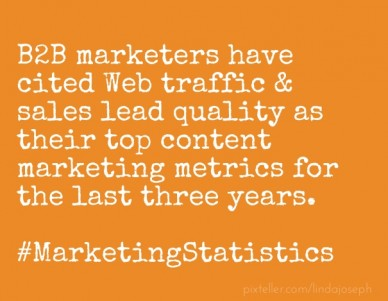 B2b marketers have cited web traffic & sales lead quality as their top content marketing metrics for the last three years. #marketingstatistics