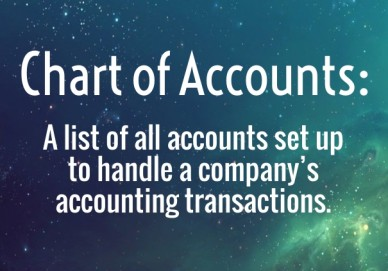A list of all accounts set up to handle a company's accounting transactions. chart of accounts: