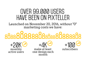 #PixTeller Pitch V2 - April 2017