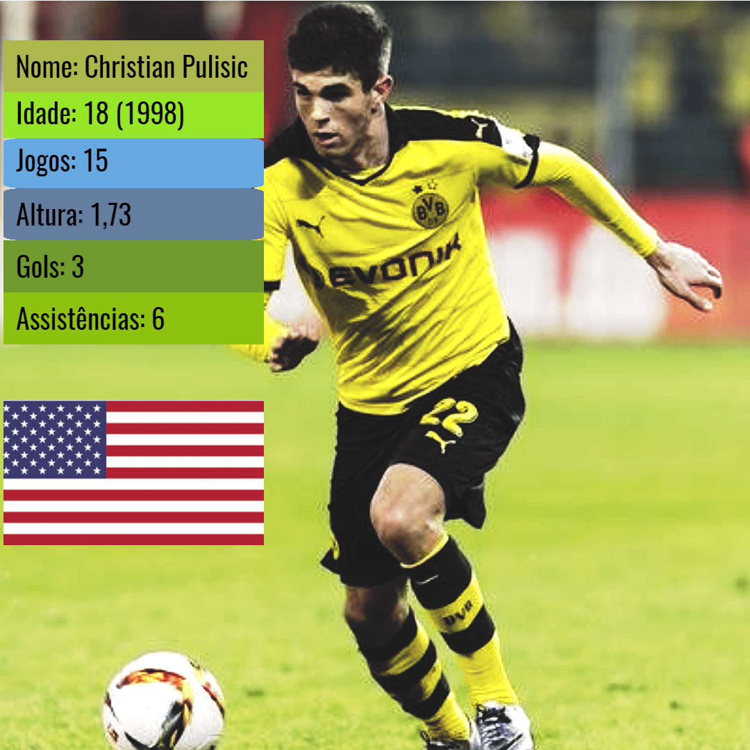 Player,                Football,                Tackle,                Soccer,                Kick,                White,                Black,                Yellow,                 Free Image