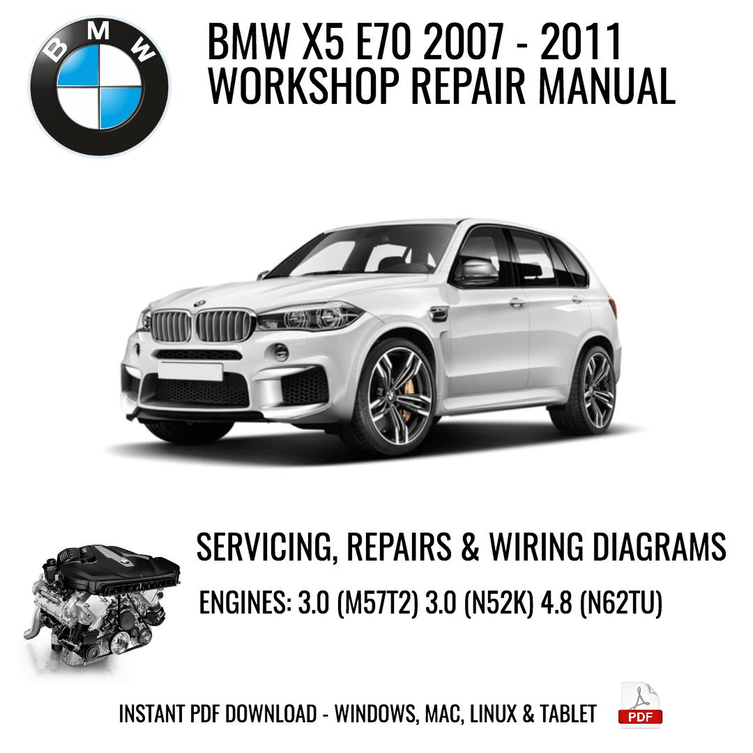 daniel.turner › BMW X5