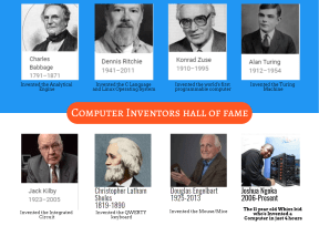 Computer Inventors Hall of Fame meme by DarkRengin