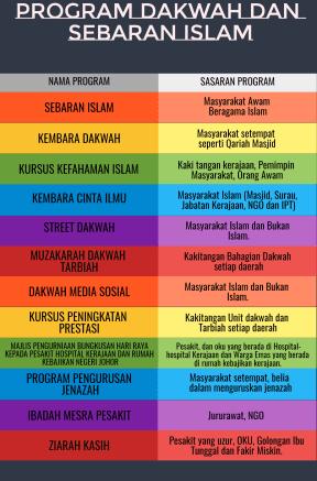 Templet Program
