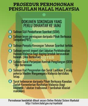 Prosedur Permohonan Pensijilan Halal Malaysia