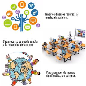 Uso de TIC
