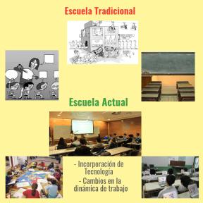 Escuela Tradicional- Escuela Actual