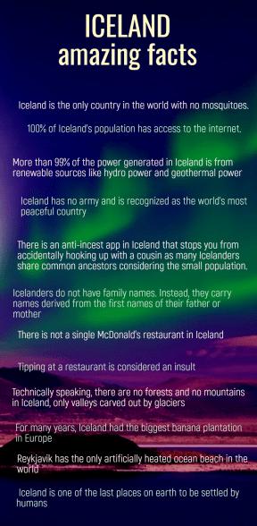 iceland-amazing facts