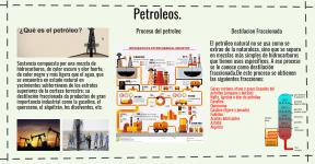 Poster De petroleos
