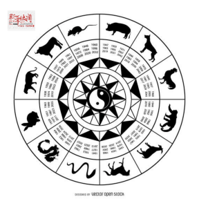 mandala horoscopo chino