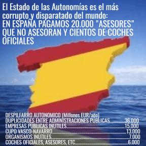 El Estado de las Autonomias es el más corrupto y disparatado del mundo: