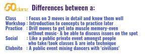 differences between dance classes/socials