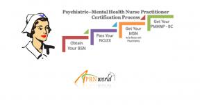 Psychiatric-Mental Health Nursing Nurse Practitioner Certification Review