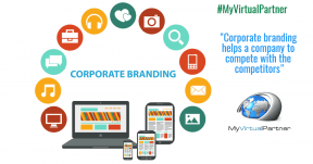 Corporate branding helps a company to compete with the competitors