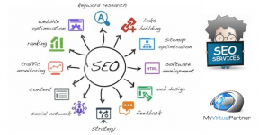 SEO Services My virtualpartner