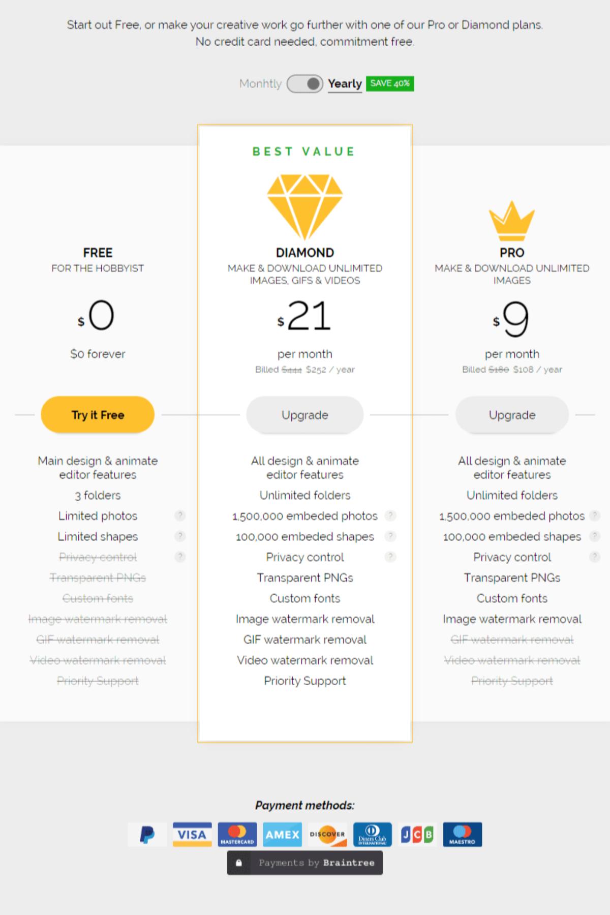 Upgrading to PixTeller DIAMOND or PRO subscriptions (FAQ)