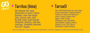 tarraxa tarraxo difference