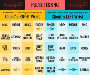 PULSE TESTING