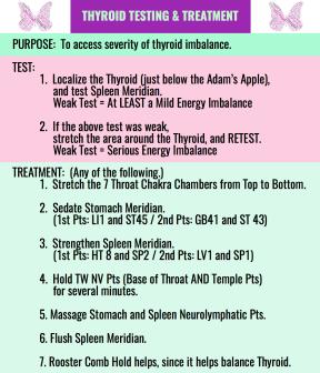 THYROID Testing & Treatment
