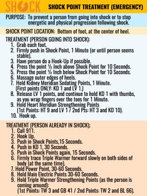 SHOCK POINT TREATMENT EMERGENCY
