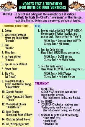 VORTEX TEST & TX (OUTIES/INNIES)