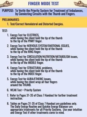 FINGER MODE TEST