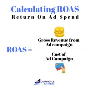 ROAS formula