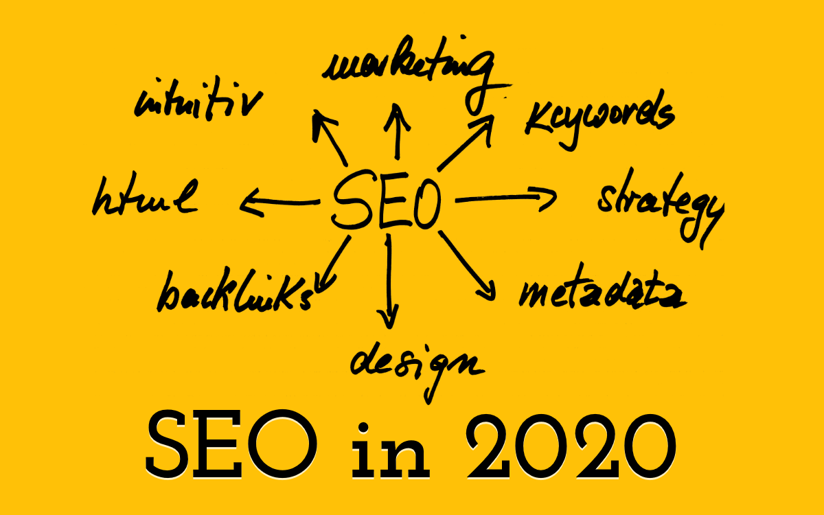 Search Engine Optimization in 2020