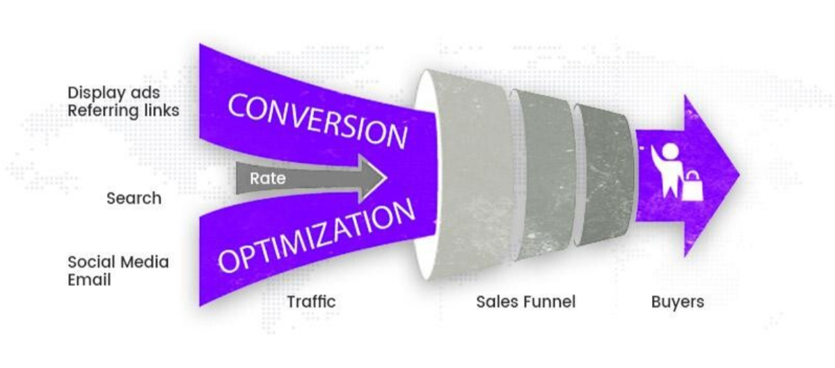 What Does Conversion Mean?