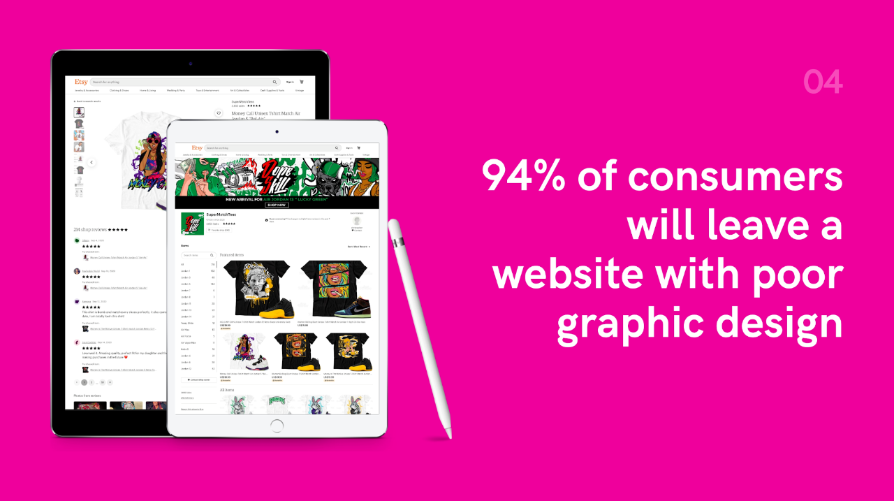 94% of consumers will leave a website with poor graphic design
