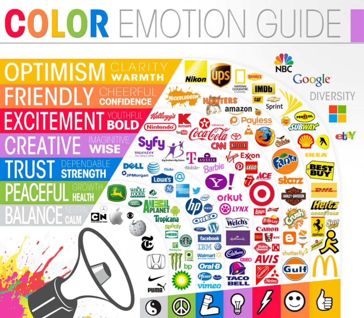 Color emotion quide