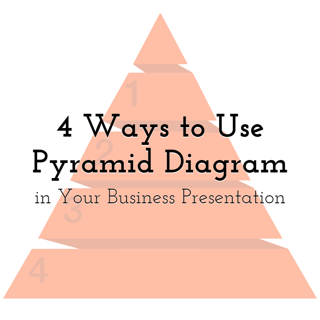 4 Ways to Use Pyramid Diagram in Your Business Presentation