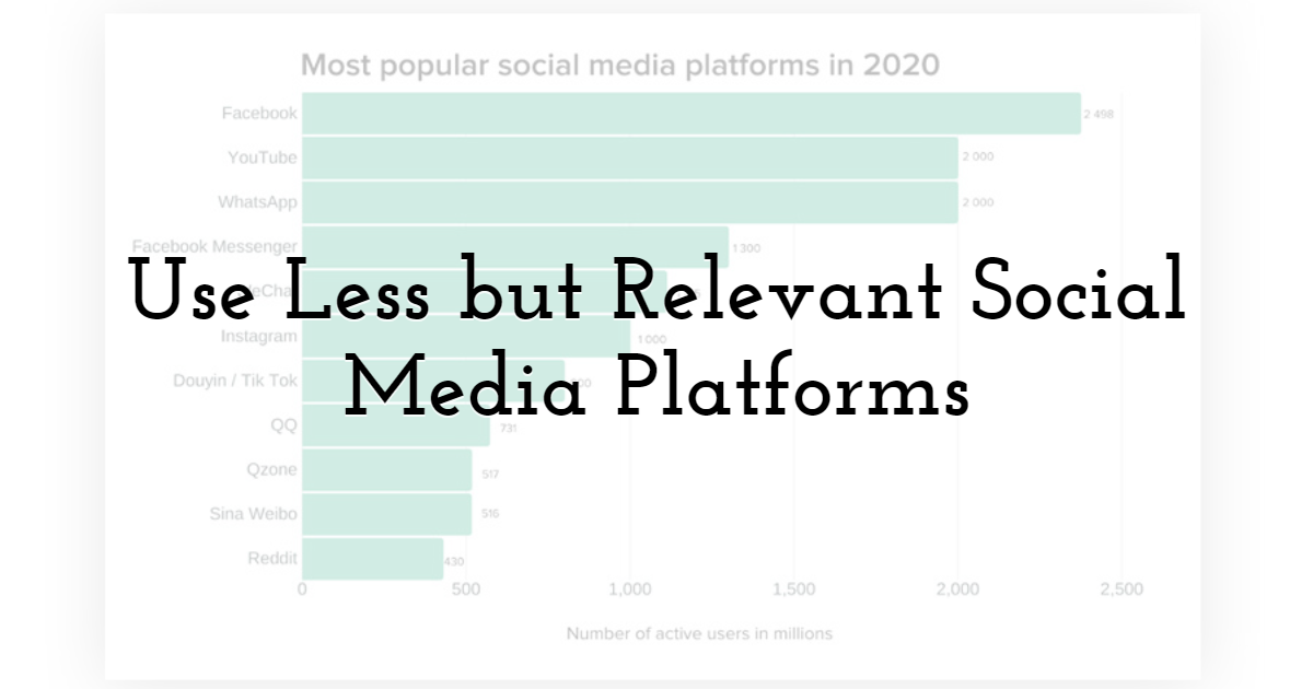 Use Less but Relevant Social Media Platforms
